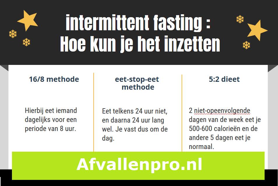 intermittent fasting manieren
